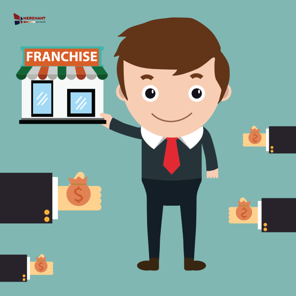 Know What A Lender Will Ask For Franchise Financing