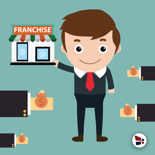 Things To Consider Before Applying For Franchise Financing